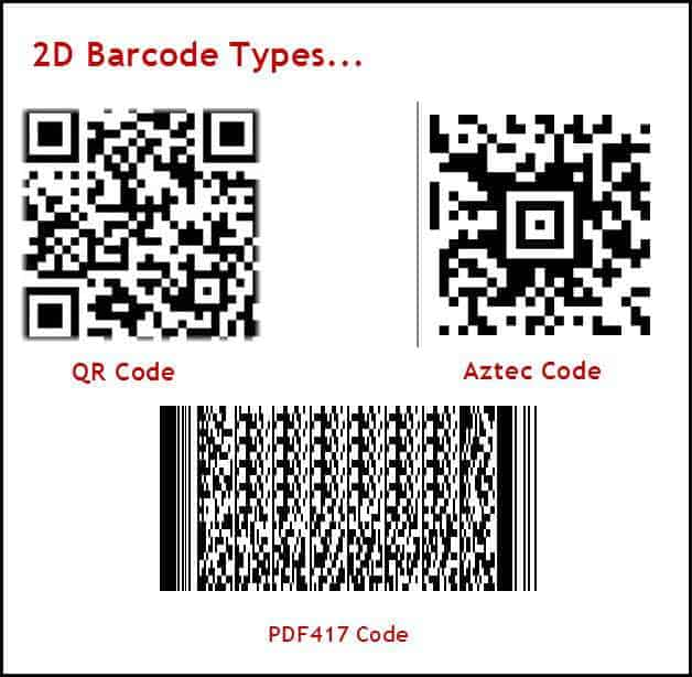 accelerated application released for 2d codes