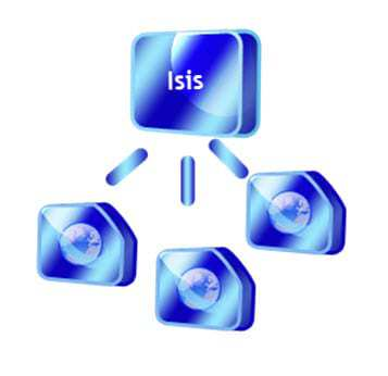 Isis Mobile Payment Platform