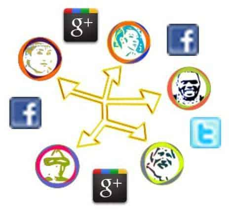 Social media marketing google+ facebook