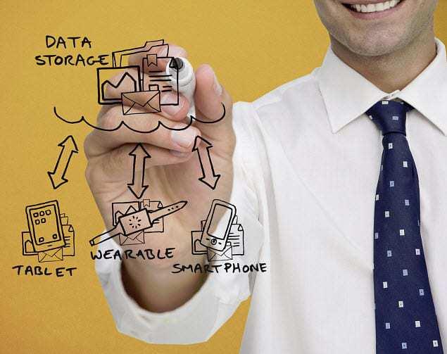 wearable technology smart watch data storage cloud