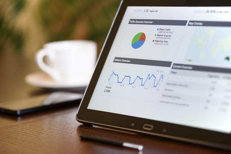 mobile marketing spend tablet smartphone graph