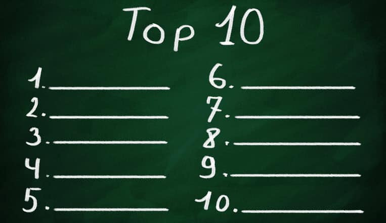 social media marketing experts learn top 10 prosperity algorithm tips