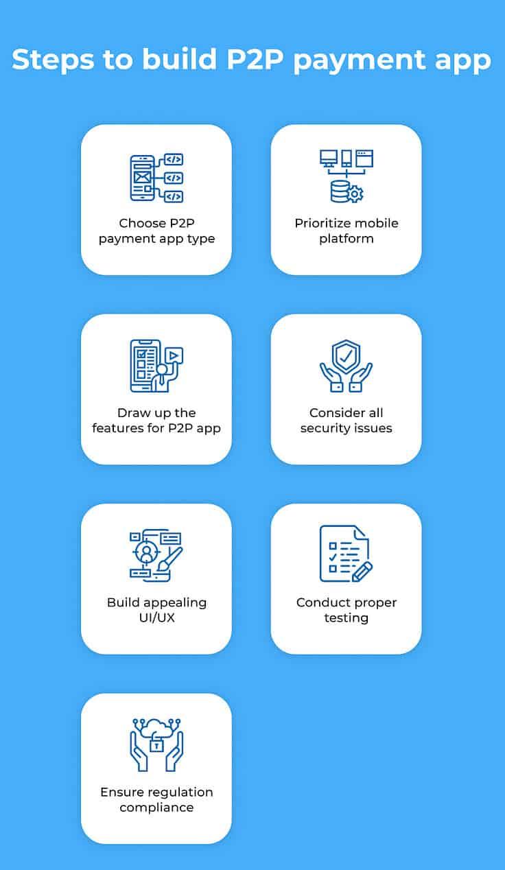 steps to build a p2p payment app